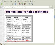 скриншот с counter.li.org
